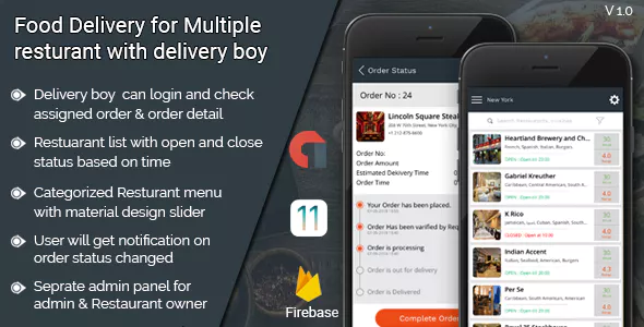 Download Codes related to restaurant app - Nulled PHP